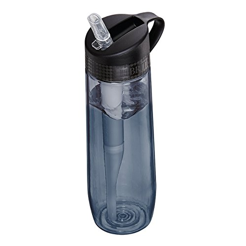 Hydrate Yo' Self: Top 10 Water Bottles for College Students