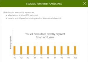 Loan payment plan