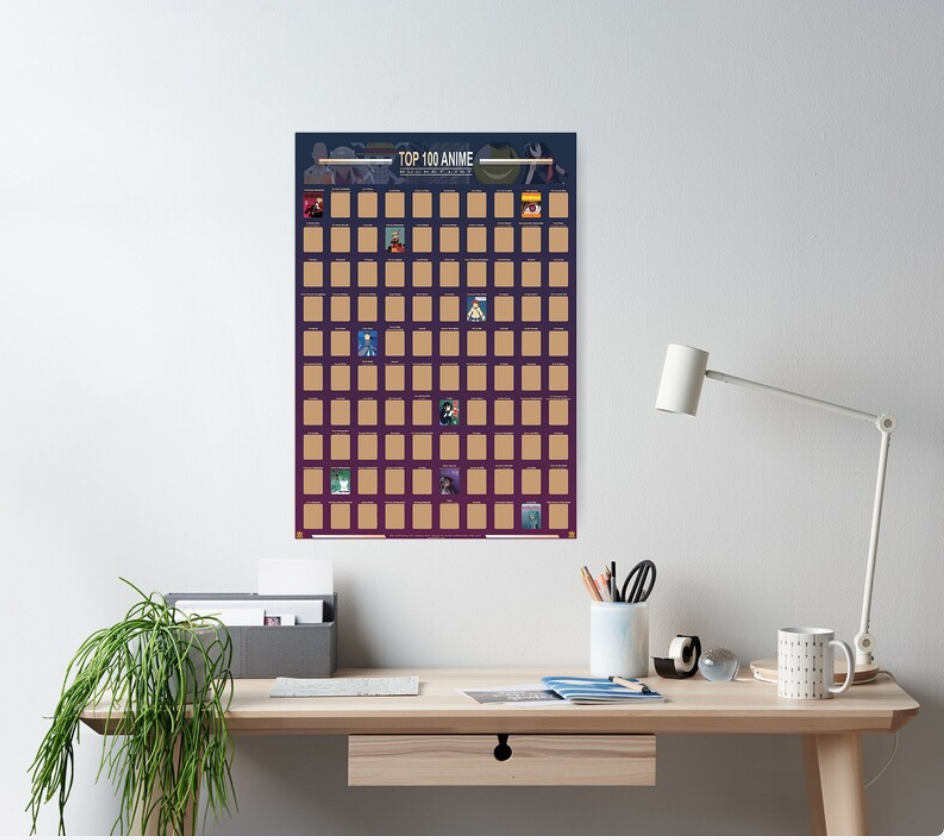 desk with anime scratch off poster