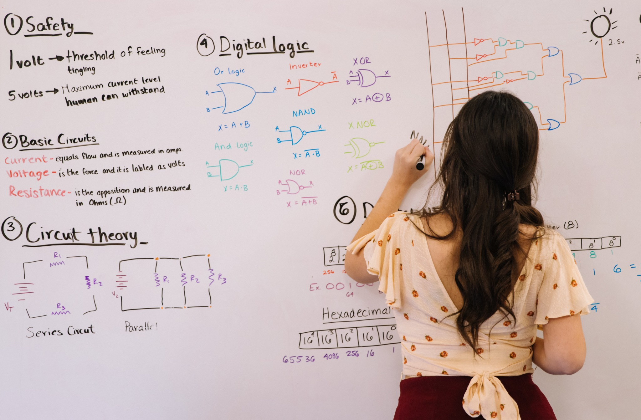 Community College Professor writing equations on the white board